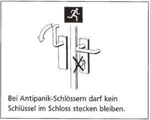 Anti-Panik-Schloss